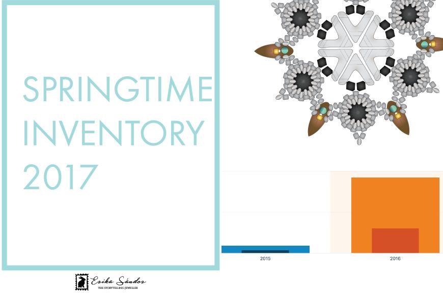 Springtime inventory 2017